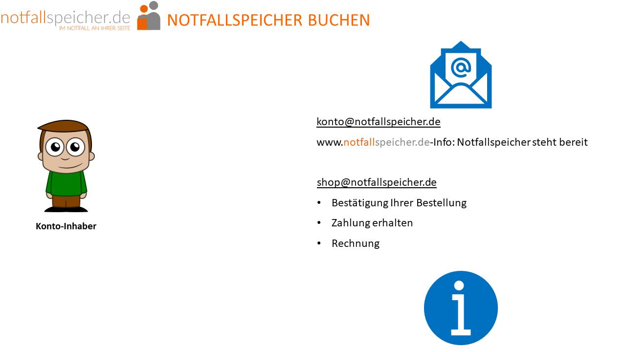 Hilfe-notfallspeicher-buchen (9)